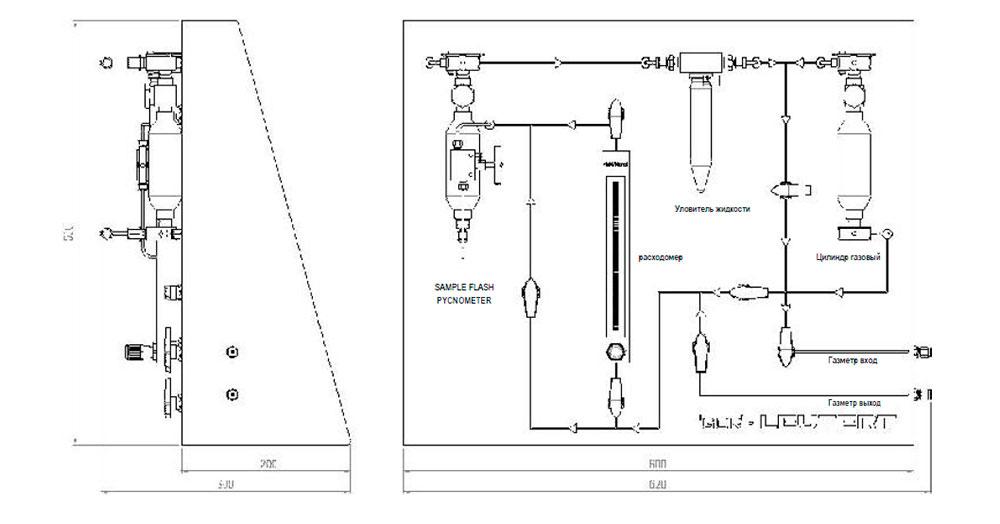 Пикнометр газового фактора